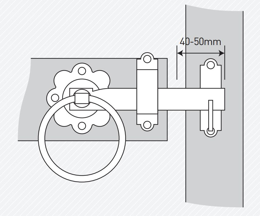 Gate Latch Diagram