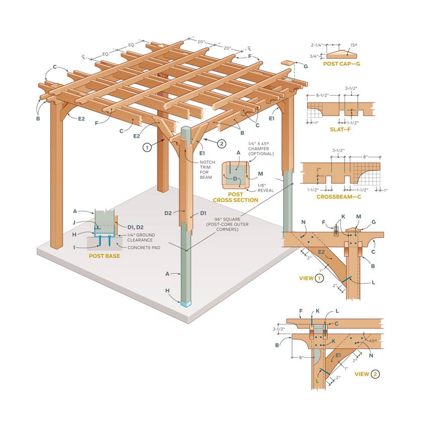 How To Build Your Own Pergola Garden Building Blogs