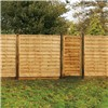 Milano European Screen Fence Panel and gate